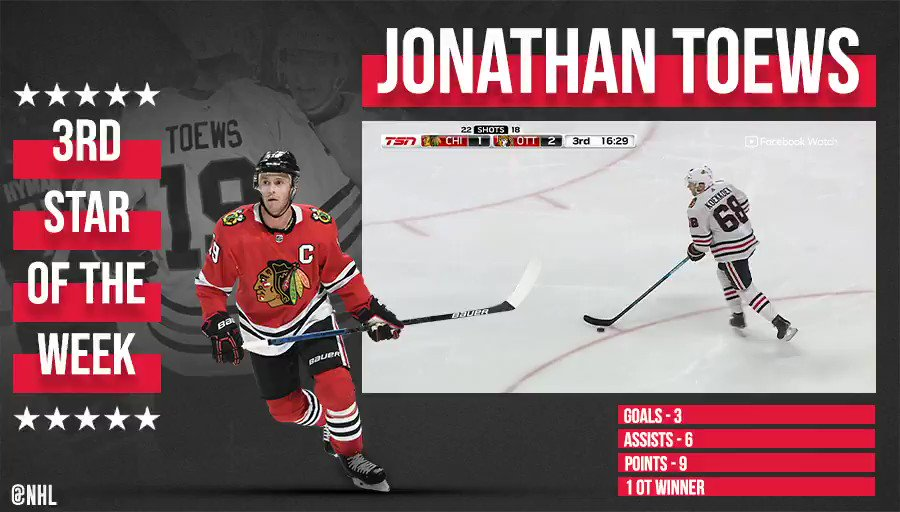 It was a big week for the @NHLBlackhawks and @JonathanToews played quite the role. 🔥