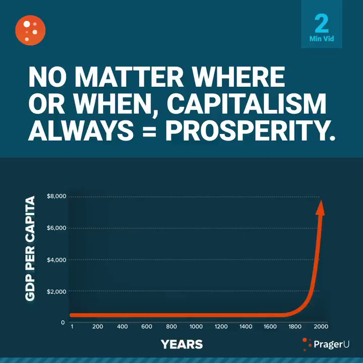 Replying to @prageru: 📈📈📈