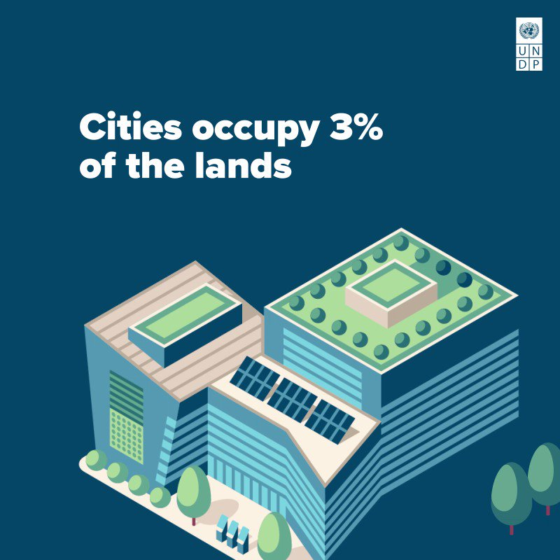 Cities occupy just 3% of Earth's surface today. But they generate +70% of 🌎🌍🌏greenhouse gas emissions.  Head to the year 2050 to explore some 💡for the future of sustainable cities: https://bit.ly/3brrusq   #ForPeopleForPlanet   © 2020 Artwork by  @DKNGstudios for @UNDP