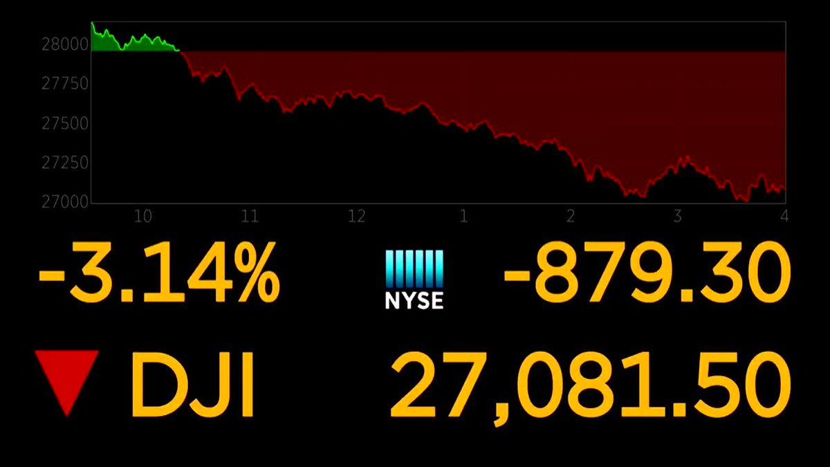 Wall Street took another hit on Tuesday, down for the fourth session in a row, after the CDC warned the U.S. to brace for spread of coronavirus https://reut.rs/3a99D89