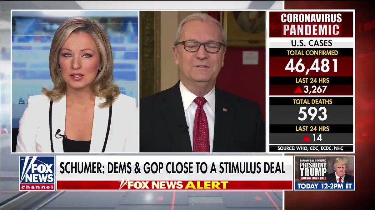 WATCH: @SenKevinCramer weighs in on how close we are to reaching a coronavirus stimulus deal #nine2noon