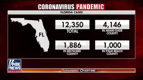 Image for the Tweet beginning: Coronavirus Survivors like Miami Mayor