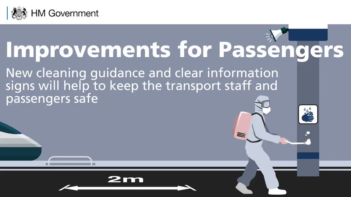 Were working with transport operators to provide passengers with... ⚠️ Clear signs and advice 🔊 Regular updates ↔️ 2m floor markings More here 👉 bit.ly/Travel_Safely #COVID19 #PassengerSafety