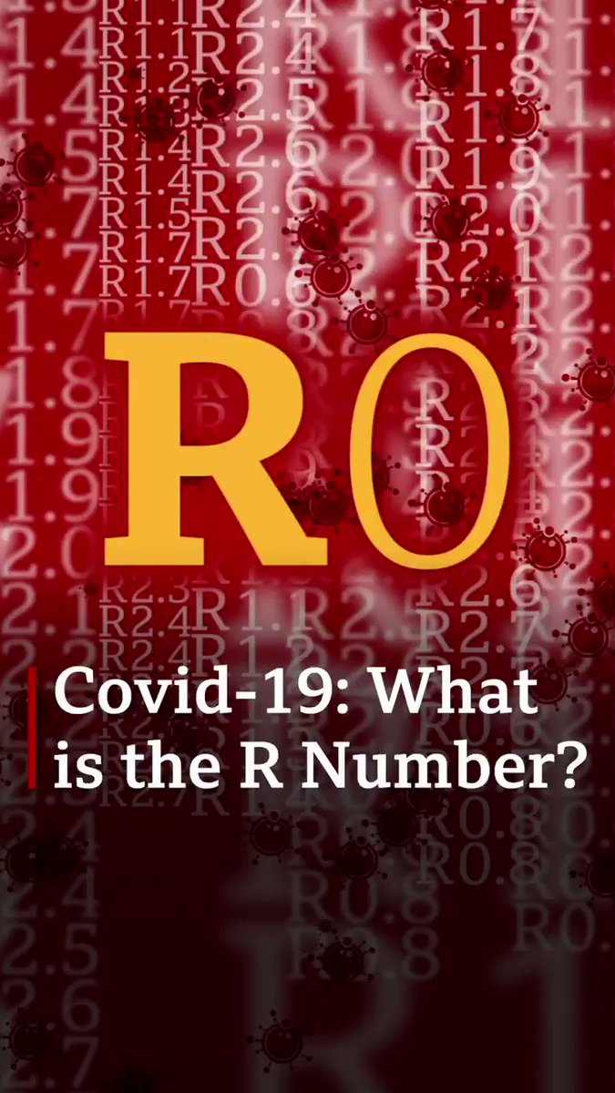 What is the R number and why does it matter? bbc.in/CoronavirusR