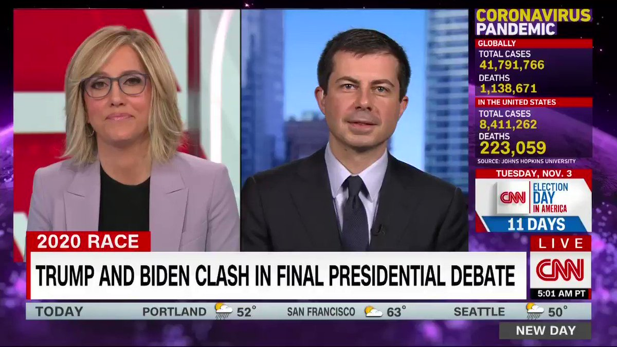 """""""He was very clearly just more in touch with the American people,"""" former presidential candidate @PeteButtigieg says about Joe Biden after last night's presidential debate. cnn.it/31xyNeQ"""