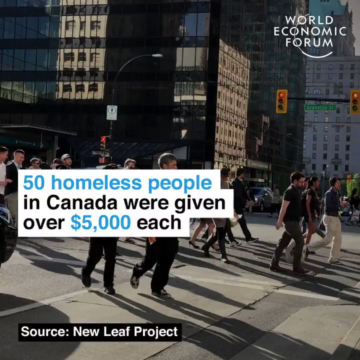 A charity in Canada gave 50 homeless people $5000 each.  A year later, the 50 make rapid improvements in their life & health, and the shelter saved $8000 per person🤯  They saved 60% more than they spent! Cash relief works. We need UBI. #CashReliefNow https://t.co/RUckwScHvN