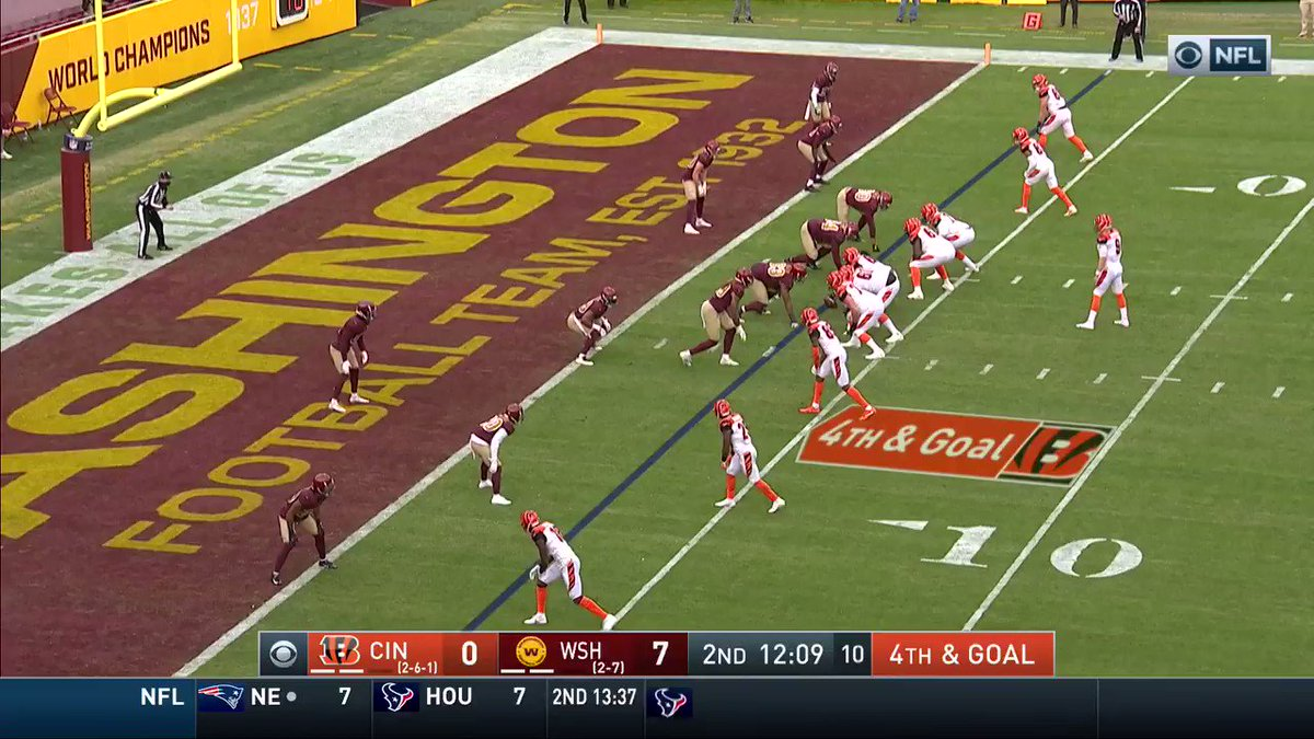 "RT OhioStateFB ""The mighty Chase Young with a mighty large hit 👀😳💥 @youngchase907  📺: #CINvsWAS on CBS  """