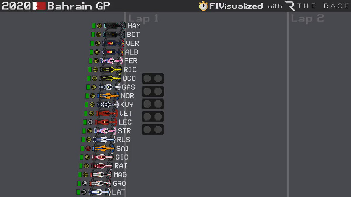 This is a great animated graphic. Really helps. If only the race was actually that close! #f1