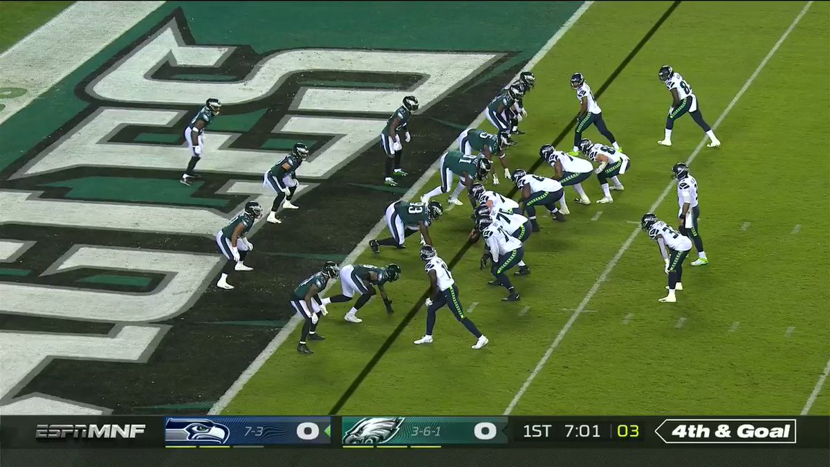 Replying to @espn: The Eagles shut down the Seahawks on 4th & Goal 💪  (via @NFL)