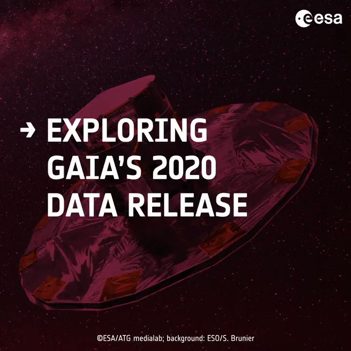 With 1.8 billion+ stars observed by @ESAGaia, that's a lot of information to digest! 🤩 Here's a recap of today's #GaiaEDR3 story👉