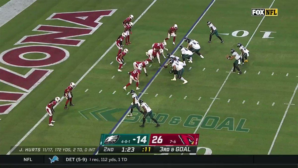 Hurts to Ward again!  @JalenHurts has three TD passes in this first half. #FlyEaglesFly  📺: #PHIvsAZ on FOX 📱: NFL app // Yahoo Sports app: