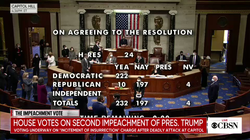 BREAKING: The House has voted to impeach President Trump for incitement of insurrection, with 10 Republicans supporting the resolution. He is now the first president in U.S. history to be impeached twice