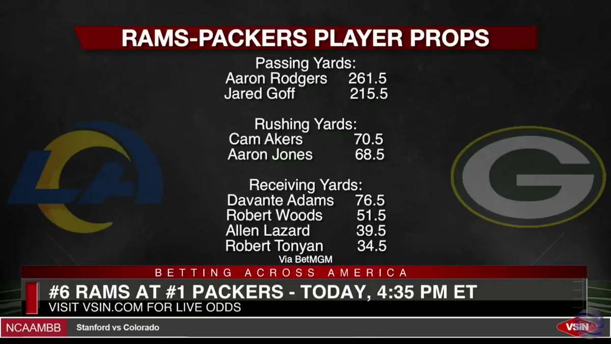 """""""You're not going to confuse Aaron Rodgers.""""  The #RamsHouse defense showed up big in their #SuperWildCard weekend victory. Now they face the MVP frontrunner, can their defense carry them against #GoPackGo? @roundingagain and @WesReynolds1 break it all down."""
