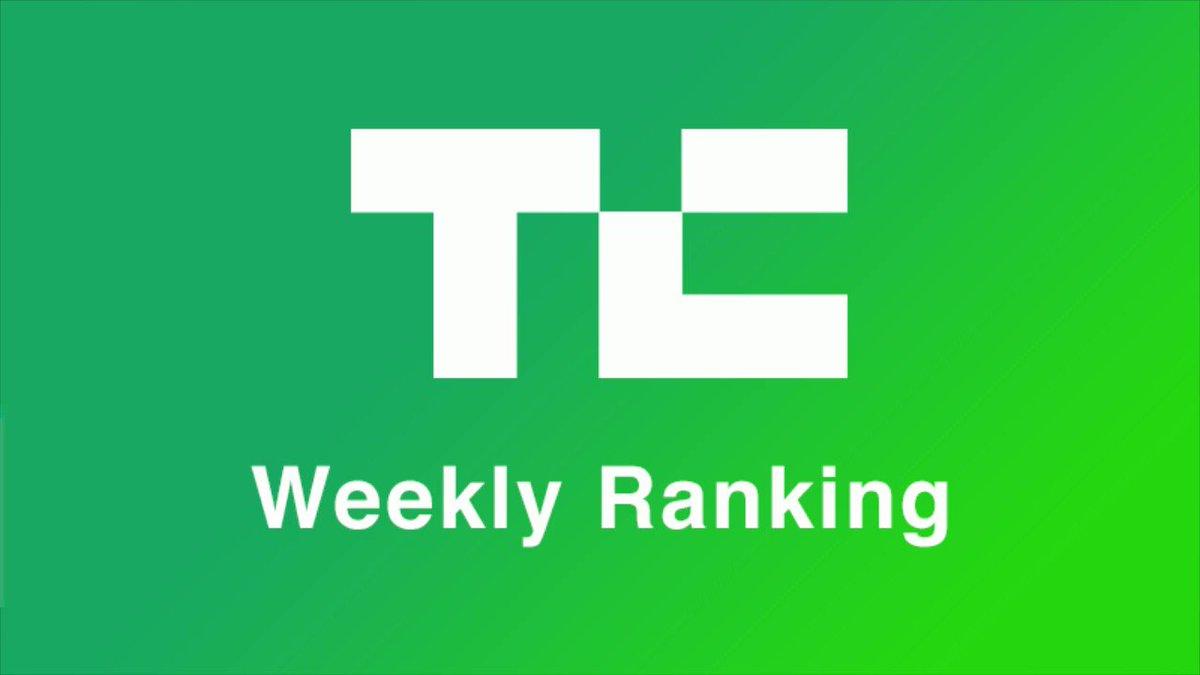 今週の記事ランキング(2021.1.17~1.21)今週もTechCrunch Japanで最もよく読まれた…  #TCJ_weeklyranking