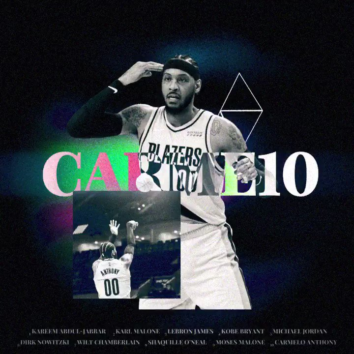 10th All-Time!   Congratulations, @Carmeloanthony! https://t.co/C1YJshMCfM