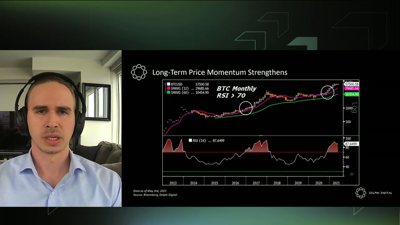 """@BloombergLive: """"We saw consolidation as price got a bit ahead of itself, but this still leads us to believe in the next 9-12 month time frame #Bitcoin has legs to it."""" @Delphi_Digital's Kevin Kelly. Full presentation ➡️  #BloombergWealth"""