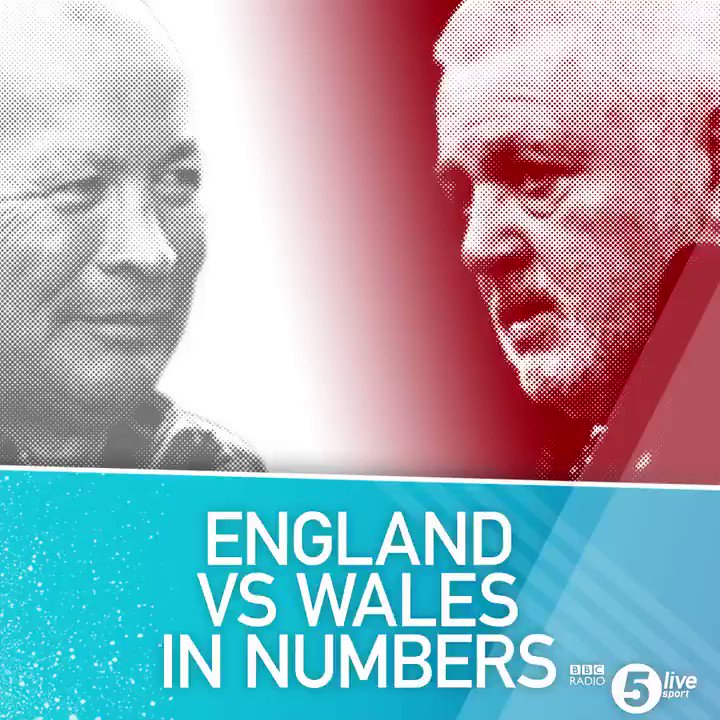 Next up in the #SixNations, its England vs Wales 🙌🏉 Wales last win vs England at Twickenham was in the group stages of the 2015 Rugby World Cup... Will they pull off another famous victory? #ENGvWAL 🏉📻 bbc.in/2C99O1F #bbcsixnations