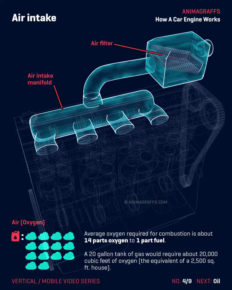 """4/9 - Air Intake System - How a Car Engine Works… """""""