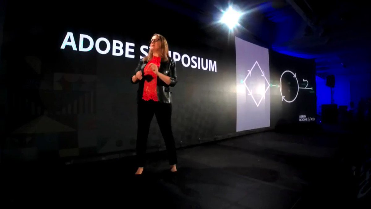 Everyone in your organization plays a pivotal role in customer experience: adobe.ly/2ted0Yl #AdobeSymp