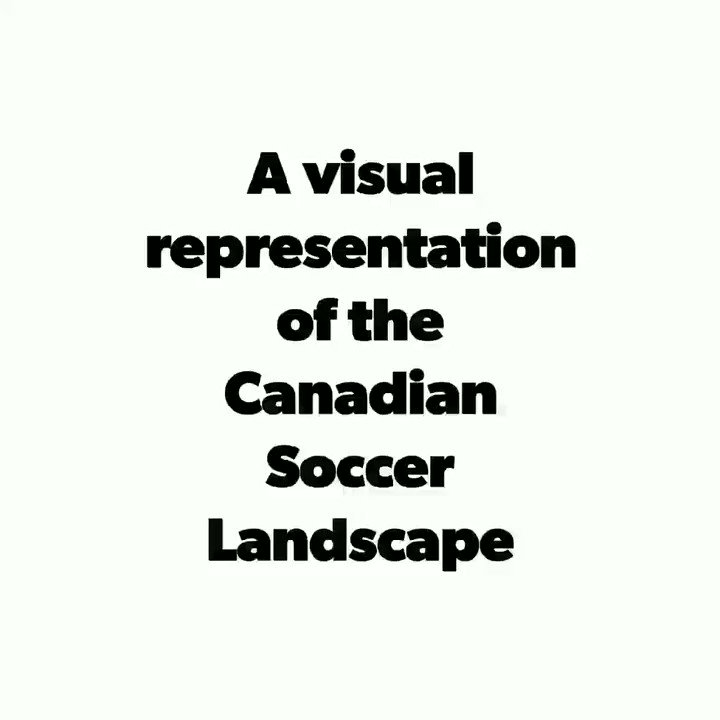5) Without further ado and brought to you by the makers of Dora the Explorer Soccer Coaching Course Please feel free to share. #CanMNT #Canwnt #grassroots #mls #canpl #soccer #futbolfirst #voyageurs #wc2026 #WorldCup2026