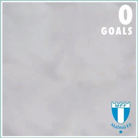 Thank you @Malmo_FF @AFCAjax @juventusfc @Inter @FCBarcelona @acmilan @PSG_English @ManUtd @LAGalaxy #Swedennationalteam