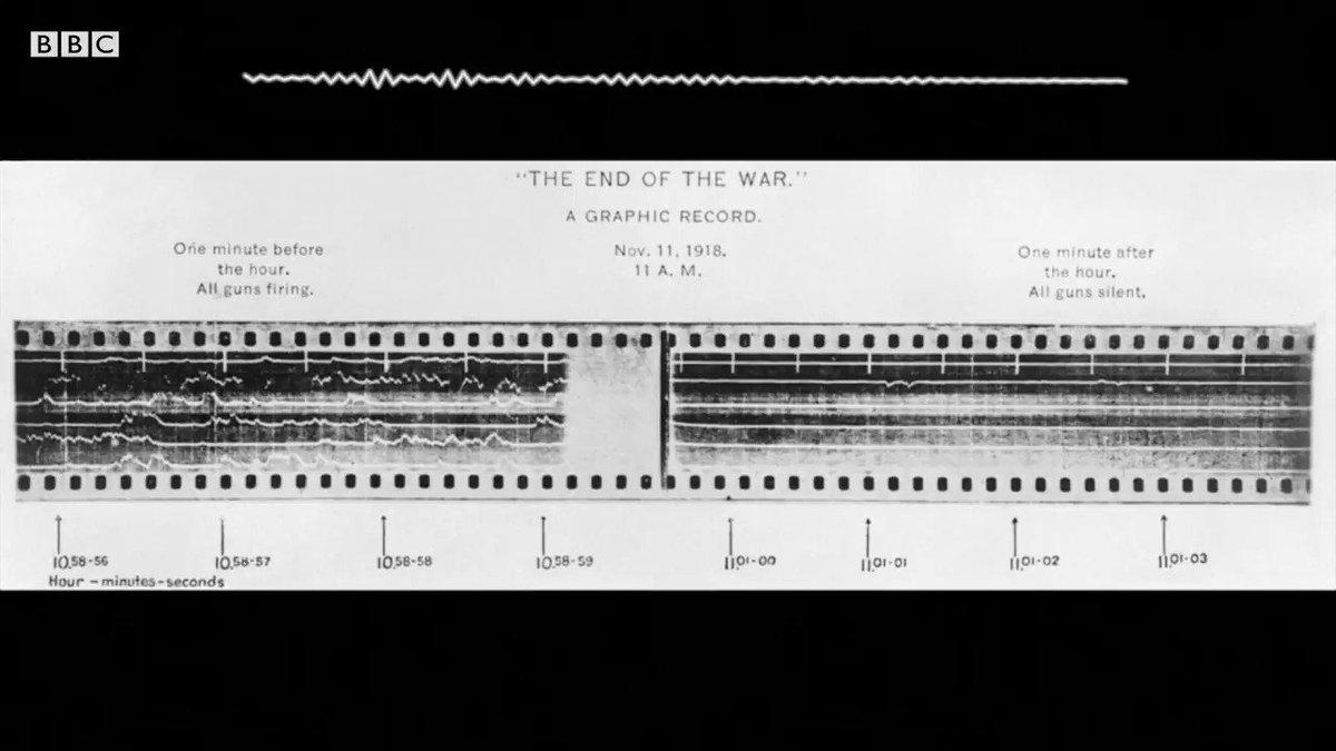 100 yıl önce bugün Moselle Nehri yakınları Batı Cephesi'nde silahların sustuğu anlar: