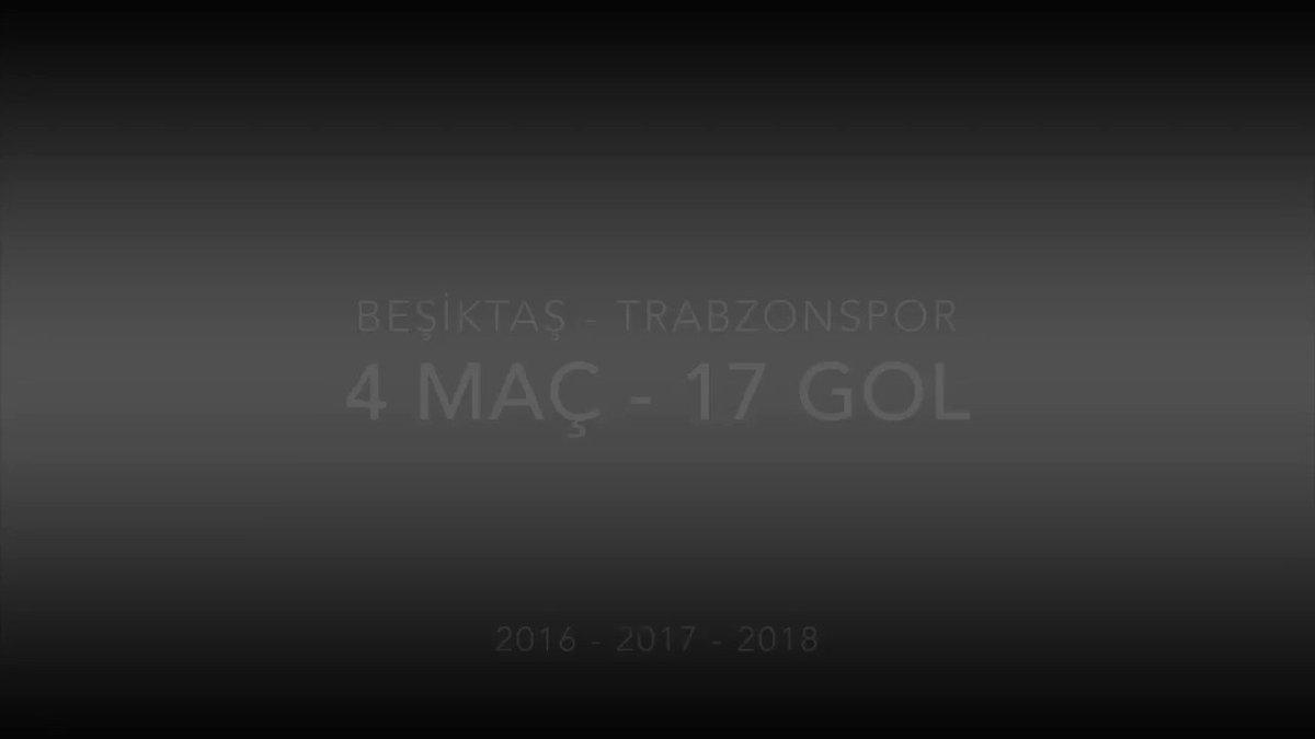 #Beşiktaş #trabzonspor #4maç17gol 🦅🎥🎧 @com2bjk #SerkanKorkmazYorumcularınıKov