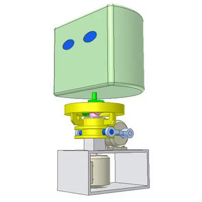 Robot Head of Rotation DoF