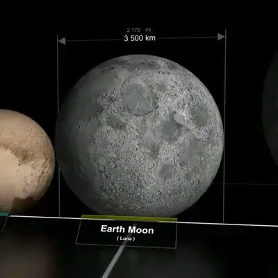 How big is our planet compared to other objects in space?