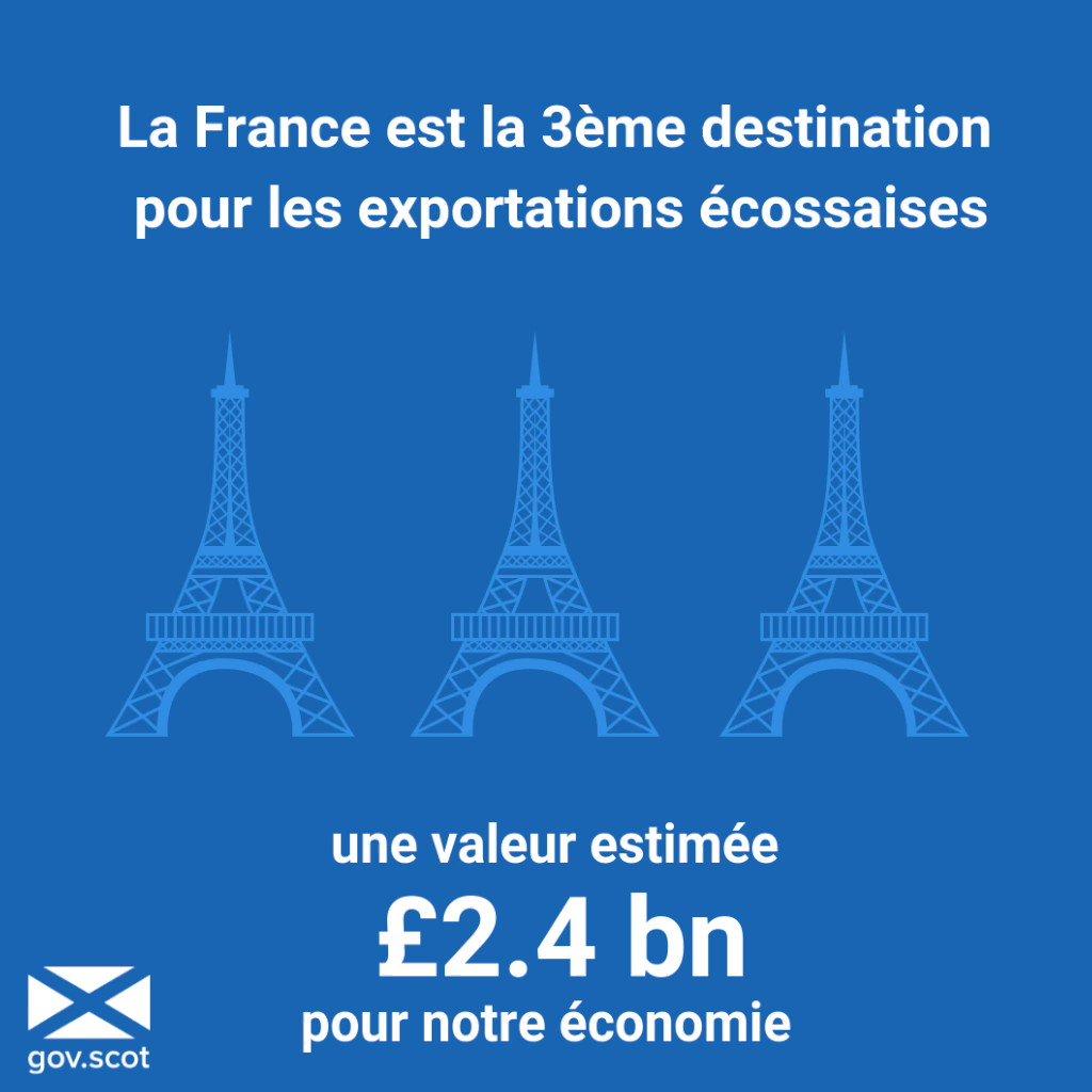 Au plaisir d'accueillir @scotGovFM pour l'ouverture officielle de notre bureau à Paris @ScotGovFrance. S'appuyant sur des liens historiques et durables, notre équipe vise à renforcer les liens diplomatiques, économiques et culturels avec la France. http://bit.ly/scotgovfrance 🇫🇷 🏴👇