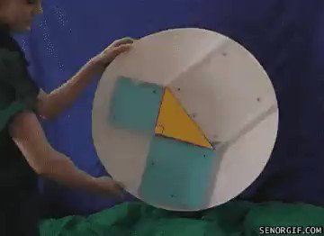 This has been around a while but I love this visual representation of the Pythagorean Theorem that emphasizes the area (or volume) of the squares outside the triangle and not just the length of the triangle's sides. #iteachmath #MTBoS