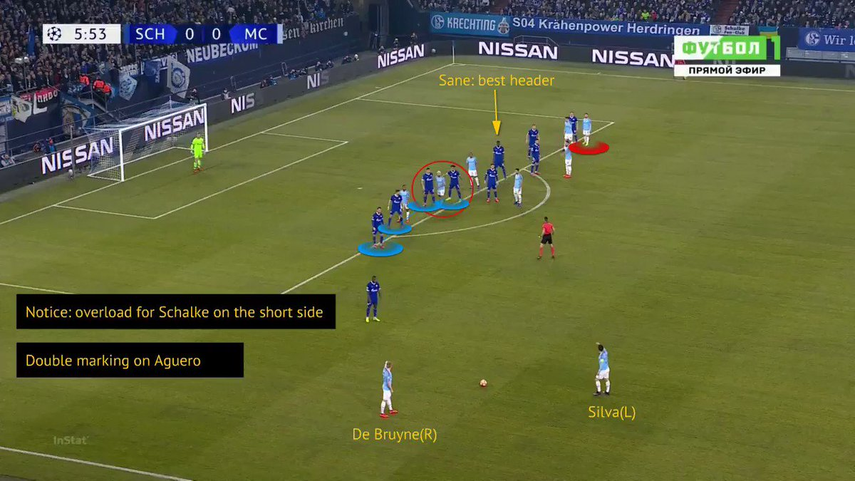 The Coaching Analyst's photo on De Bruyne