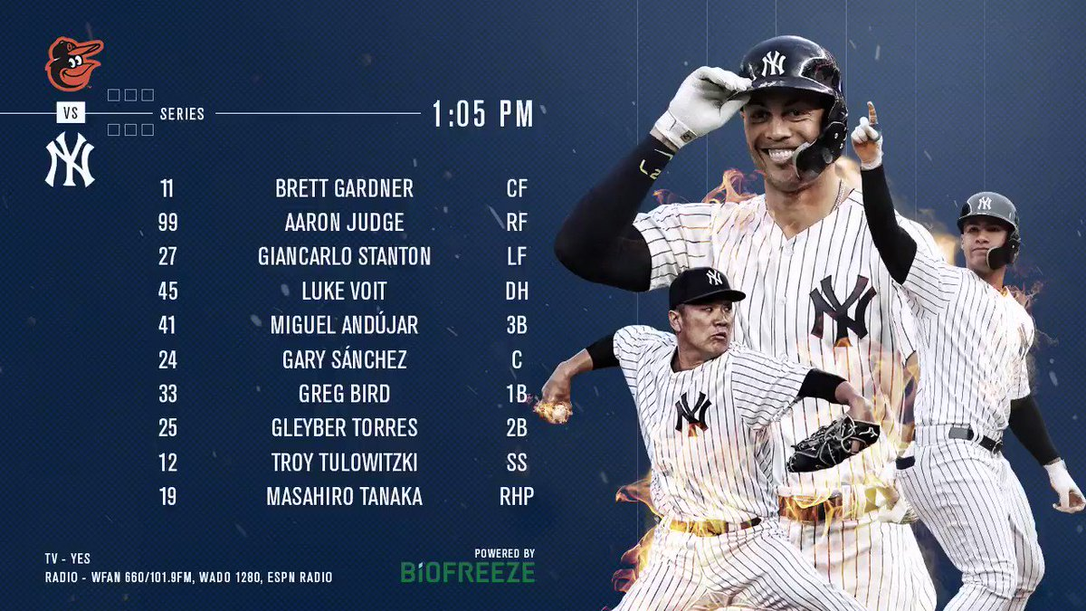 Your 2019 New York Yankees #OpeningDay lineup: