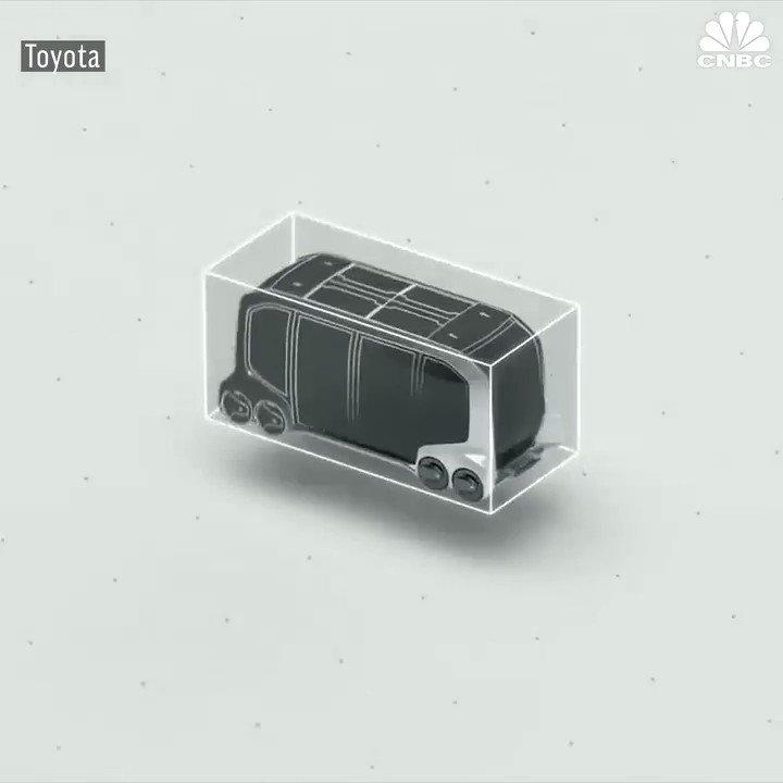 RT @MikeQuindazzi: This #autonomousvehicle is…