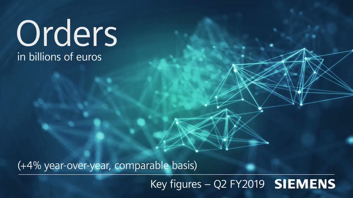 """We delivered on our promises again this quarter [...]. Now, we enter into a new era to become an even stronger and more focused Siemens"", said our CEO @JoeKaeser on the @Siemens Q2 results of FY2019. Get all key figures here: http://sie.ag/19Q2  #siemensresults $SIE"
