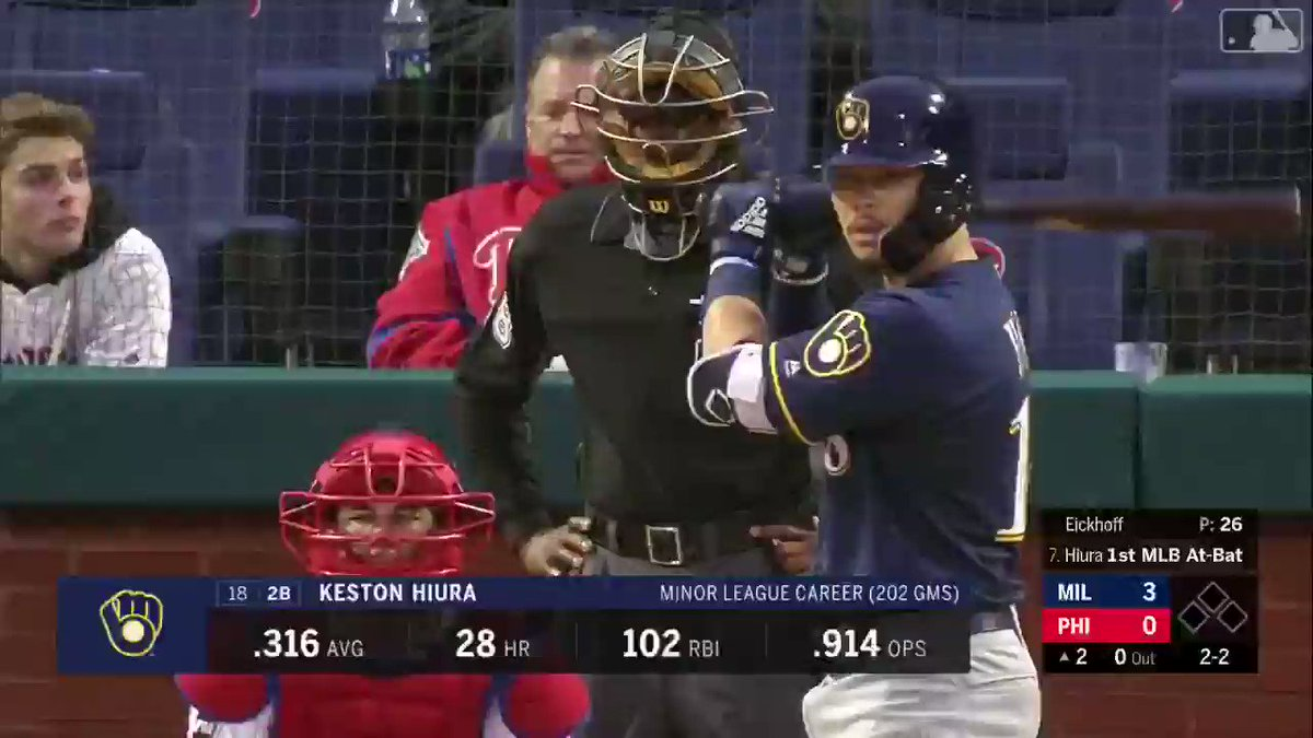 MLB Pipeline's photo on Keston Hiura