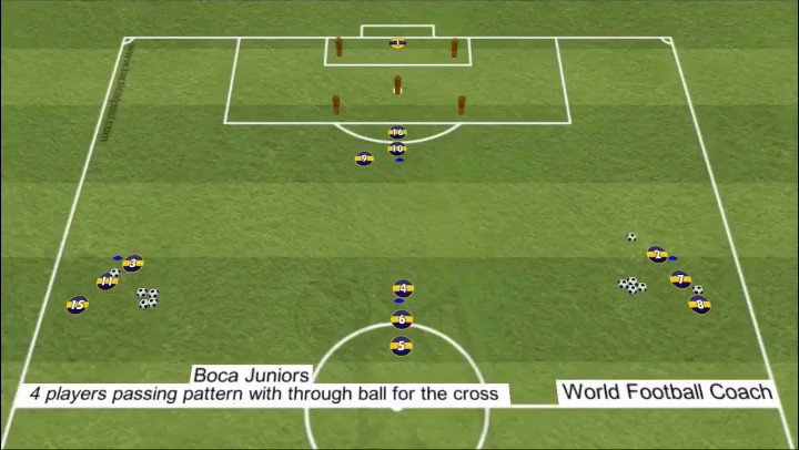 Boca Juniors - 4 players passing pattern with through ball for the cross Follow me on Instagram: instagram.com/worldfootballc… @bocajuniors #Boca #bocajuniors #football #soccer #Coach #Training