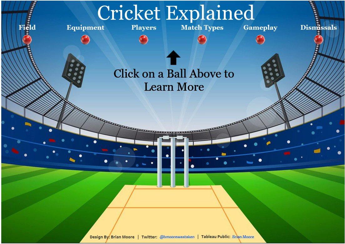 Sportsvizsunday May 19 Cricketworldcup Data Viz Challenge