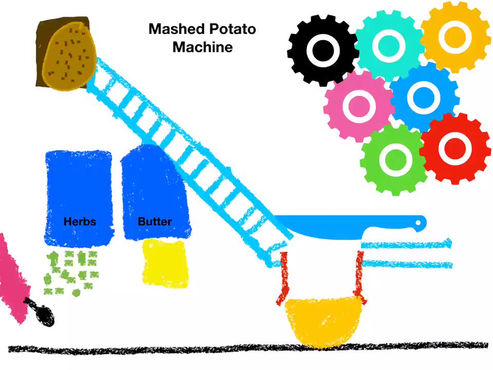 One of my favourite #Keynote lessons ever! Year 4 had been designing mashed potato machines in English, so we made animated diagrams to show how their inventions work! Lots of critical thinking needed to order the builds @AppleEDU #AppleEDUchat