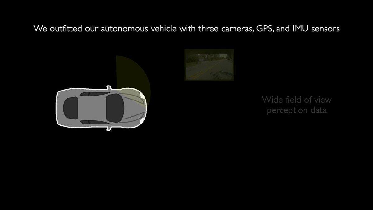 Investigadores del @MIT crean un sistema de control autónomo que utiliza solo mapas simples y datos visuales para permitir que los automóviles sin conductor naveguen por entornos nuevos y complejos. http://ow.ly/OUJH50uoH0A