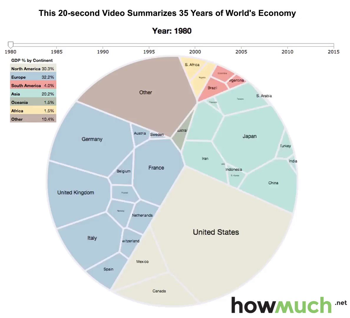 worlds second largest economy qualify - HD 1188×1080