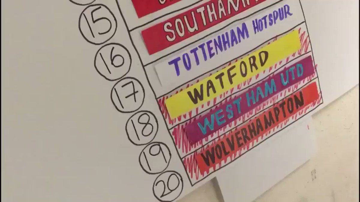 The finished result of our the League Ladders we inspired!   Some people have lots of time of their hands, and incredible dreams of how the Premier League will go in 19/20!  https://t.co/xRG88MSKDL