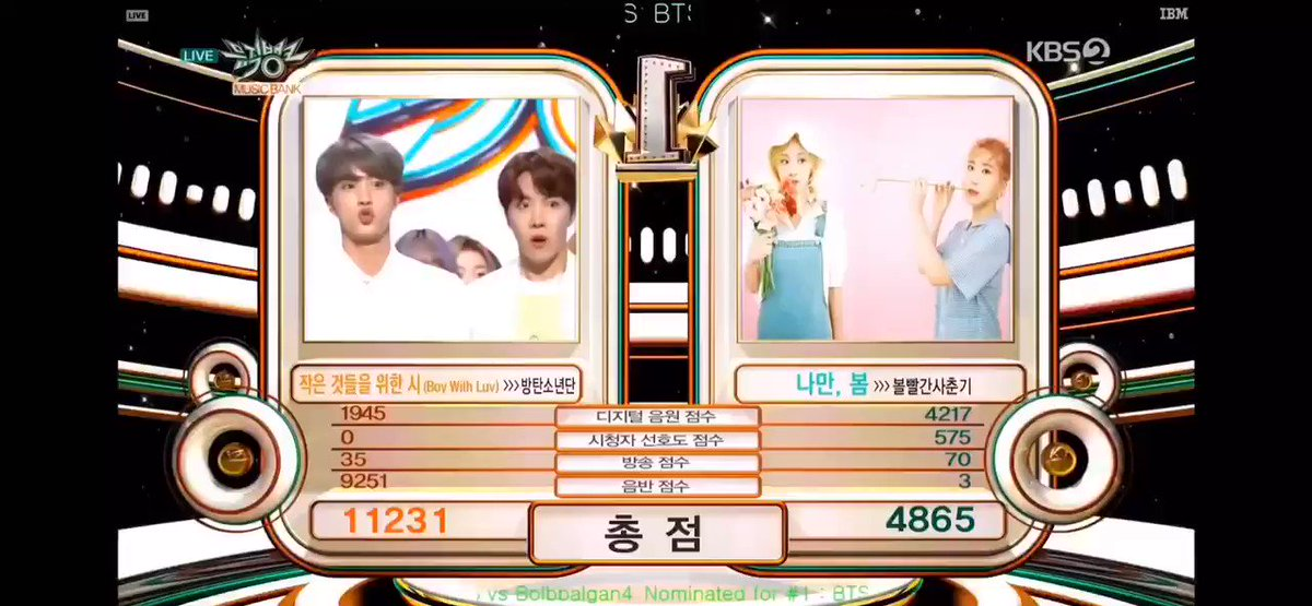 other nominees is changing as the time goes by but bwl standing there and not giving a chance to others 😭