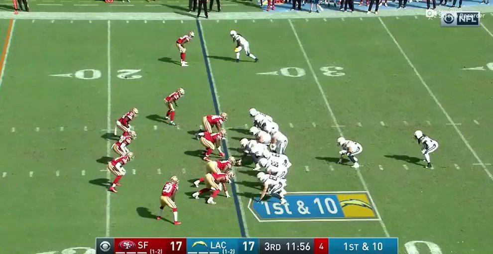 Last week @PFF ranked Melvin Gordon III as the best RB in the #NFL against stacked boxes (8-plus men)📰(🔒): http://bit.ly/2RUTVFIThis run does a decent job of explaining why...