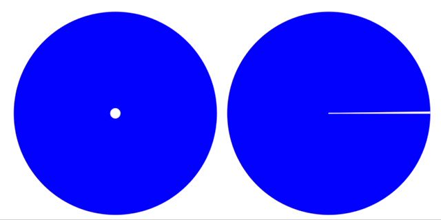 Same area, different shapes...