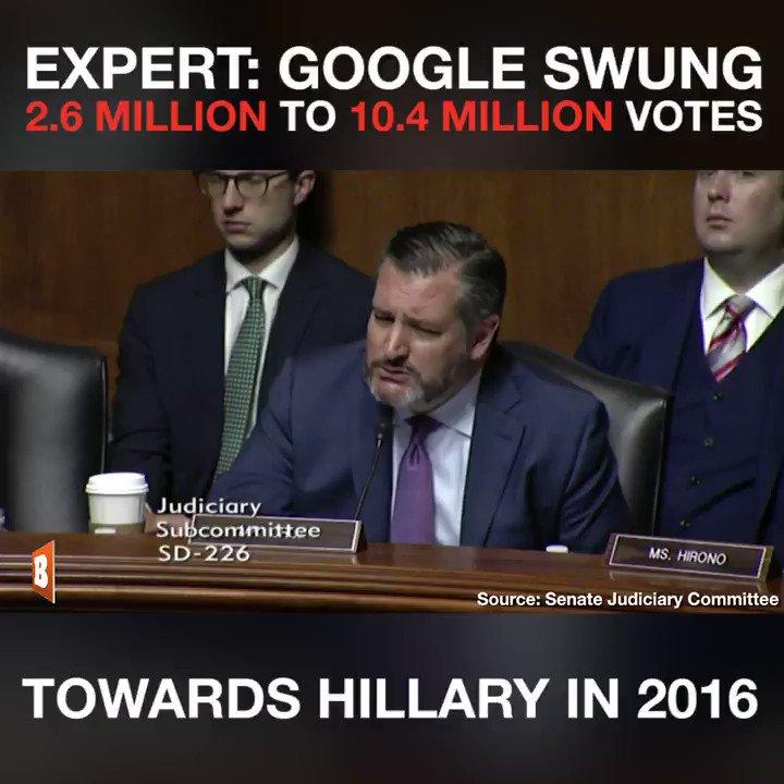 1) Alphabet Inc. (Google) byl největším sponzorem Hillary. 2) Respektovaný expert, který veřejně podporoval Hillary, tvrdí, že manipulací vyhledávacího algoritmu Google ovlivnil v její prospěch minimálně 2.6mio hlasů. 3) V roce 2020 by to mohlo být až 15 milionů hlasů.