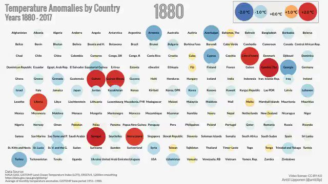 137 years of #climate anomalies visualized. Wait for it... There is no more time to wait. We must speed action on #climatechange #ActOnClimate #Climate #energy #cdnpoli #bcpoli @JustinTrudeau