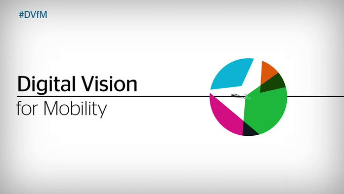Travel through our new #DigitalVision animation to explore interesting facts about the future...