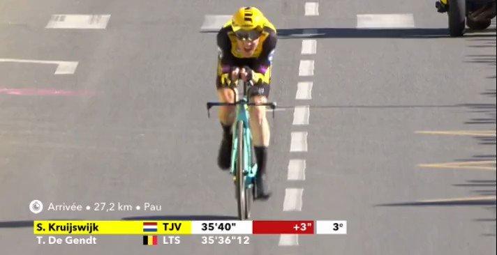 Steven Kruijswijk rijdt met zesde plaats goede tijdrit