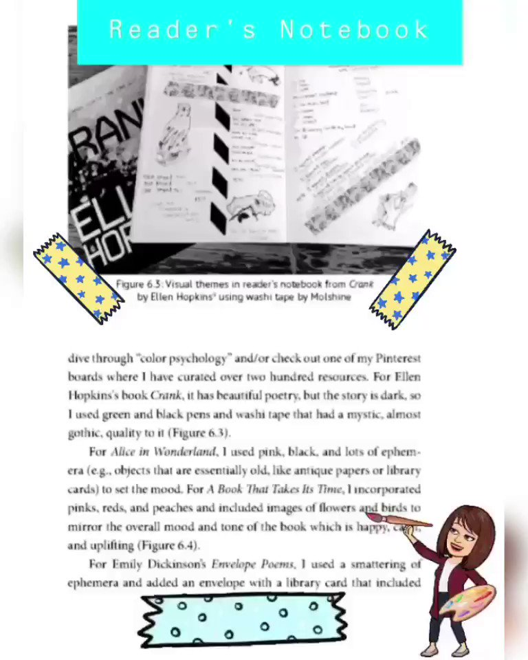 Students can creatively depict theme, mood, quotes and more from books in a reader's notebook! @TechChef4u #CREATIVELYPRODUCTIVE #colorpsychology #booksnaps #washitape